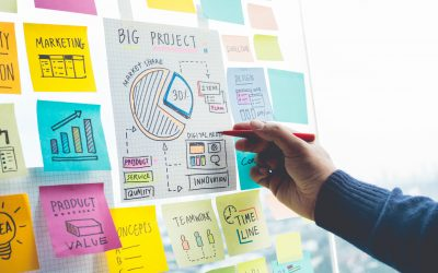 Design Thinking – An Innovative Human-Centered Problem-Solving Approach
